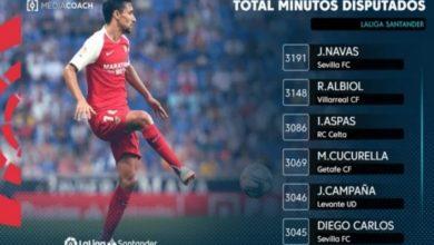 Photo of Datos a seguir de la Jornada 37 en la Liga Española