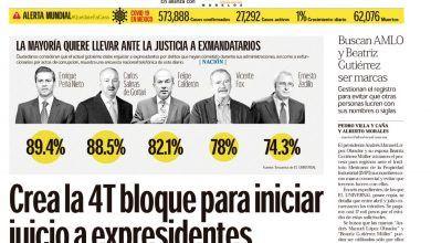 Photo of 🚨⚡️ #Portada_Nacional Crea la 4T bloque para iniciar juicio a expresidentes #El_Universal 🚨⚡️