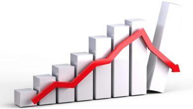 Photo of Fitch Ratings empeora pronóstico de caída de economía mexicana