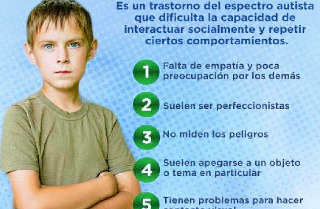 Photo of ¿Qué es el síndrome de Asperger?